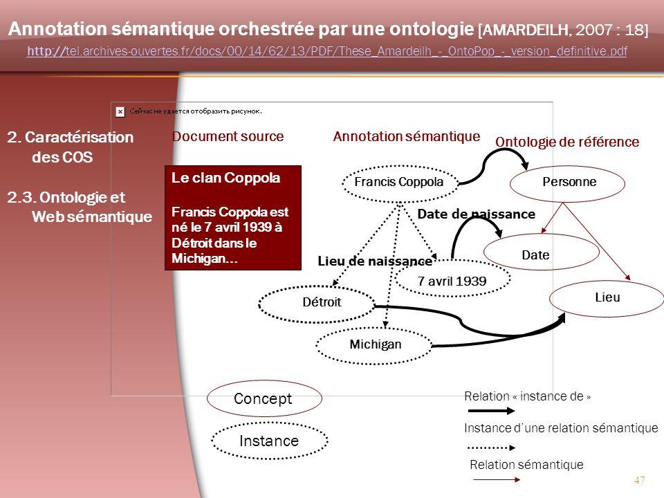 Annotation sémantique orchestrée par une ontologie [AMARDEILH, 2007 : 18]